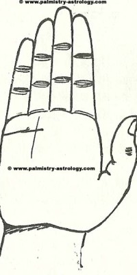 marriage line palmistry astrology (11)
