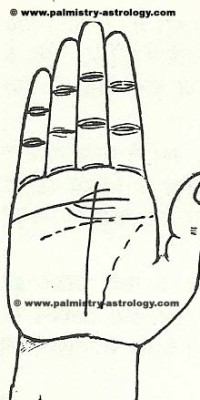fate line palmistry astrology (46)