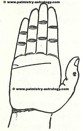 Raasi 2013 06 04 as well Free Predictions For Love Marriage Online Palmistry in addition Zodiac Gemini Facts For More Information On The further Zodiac 175703942 furthermore Articles the Characters Of Scorpio Zodiac Signs. on what is the astrology sign for january 23 at